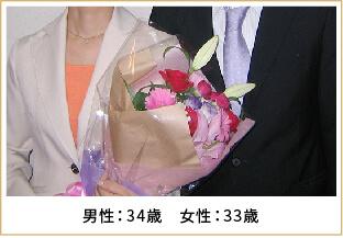 2012年ご成婚 男性34歳 女性33歳