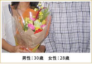 2013年ご成婚 男性40歳 女性30歳