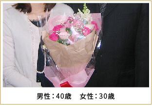 2013年ご成婚 男性40歳 女性29歳