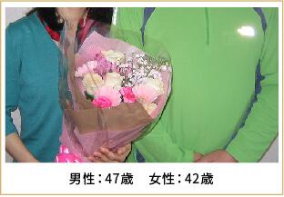 2013年ご成婚 男性35歳 女性30歳