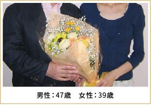 2013年ご成婚 男性33歳 女性35歳