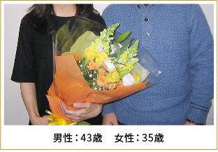 2013年ご成婚 男性33歳 女性32歳